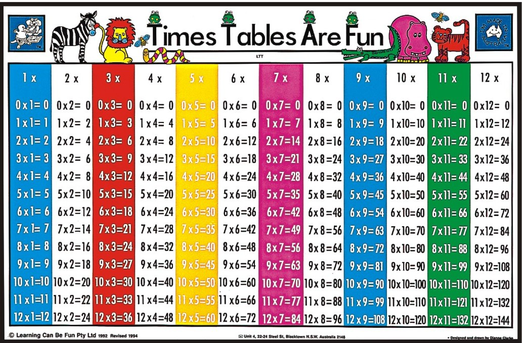 st peters catholic primary school times tables
